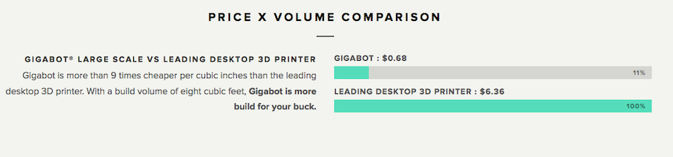 3d-printer-price-comparison